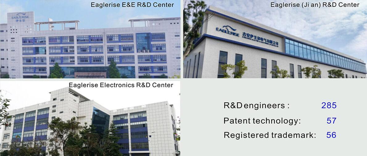 R&D System